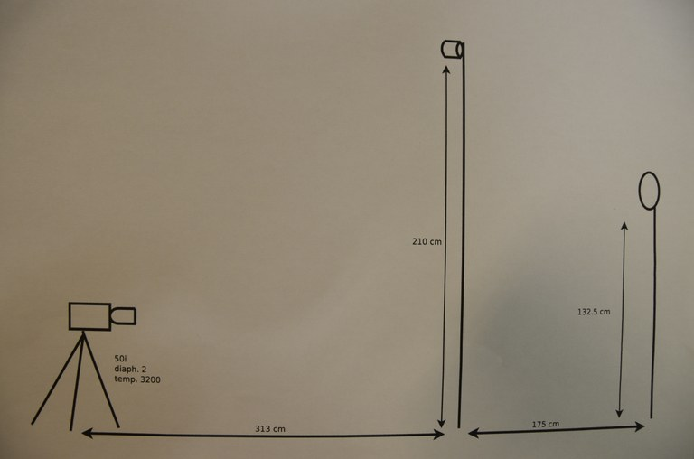 Schéma du dispositif de tournage